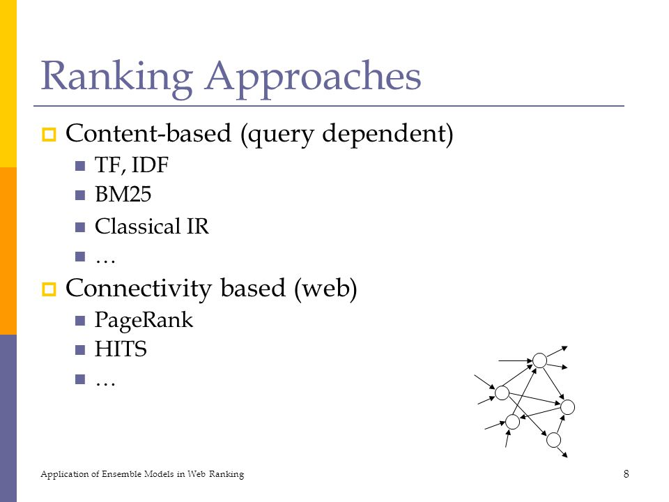 Ranking Approaches  Content-based (query dependent) TF, IDF BM25 Classical IR …  Connectivity based (web) PageRank HITS … Application of Ensemble Models in Web Ranking 8