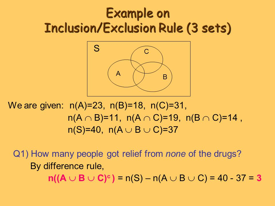 Example on Inclusion/Exclusion Rule (3 sets) We are given: n(A)=23, n(B)=18, n(C)=31, n(A  B)=11, n(A  C)=19, n(B  C)=14, n(S)=40, n(A  B  C)=37