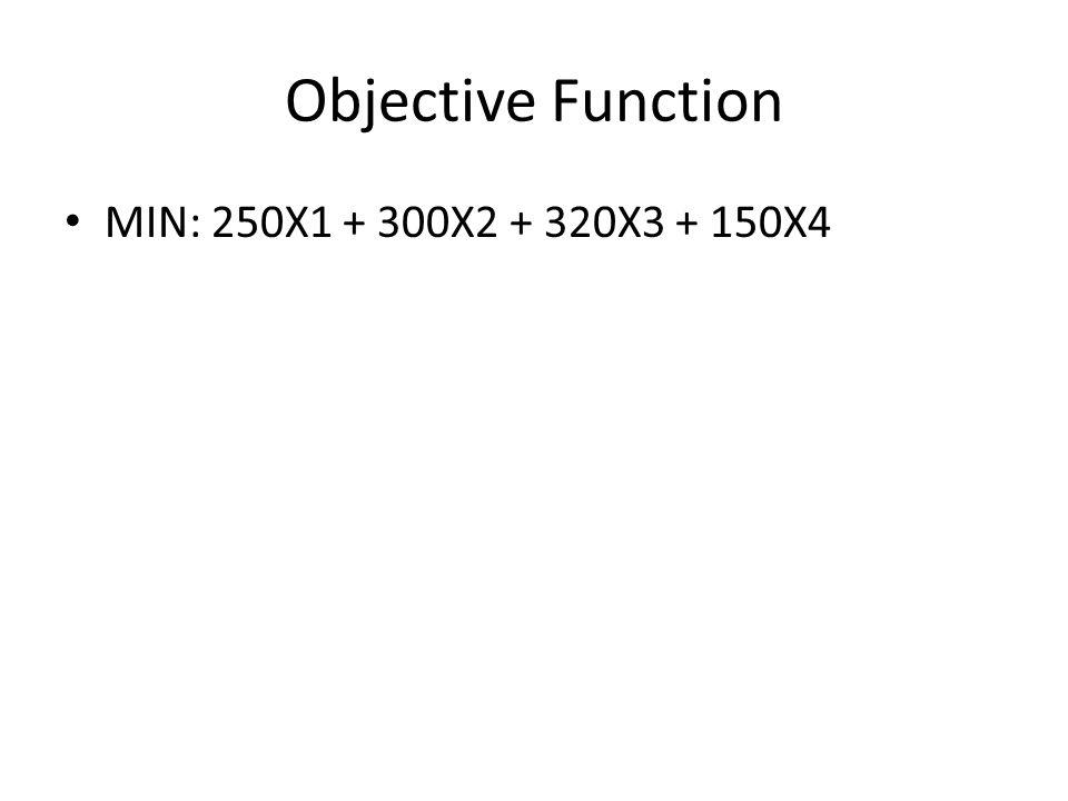 Constratint X1 + X2 + X3 + X4 = 8 (0.30X1 + 0.05X2 + 0.20X3 +0.10X4)/8 >= 0.20 – Min % of corn required (0.10X1 + 0.30X2 + 0.15X3 + 0.10X4)/8 >= 0.15 – Min % of grain required (0.20X1 + 0.20X2 + 0.20X3 + 0.30X4)/8 >= 0.15 – Min % of minerals required X1, X2, X3, X4 >= 0