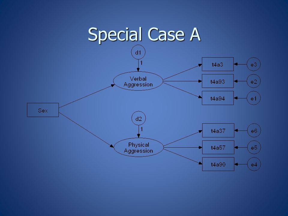 Special Case A