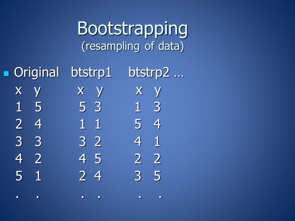 Bootstrapping (resampling of data) Original btstrp1 btstrp2 … Original btstrp1 btstrp2 … x y x y x y x y x y x y 1 5 5 3 1 3 1 5 5 3 1 3 2 4 1 1 5 4 2 4 1 1 5 4 3 3 3 2 4 1 3 3 3 2 4 1 4 2 4 5 2 2 4 2 4 5 2 2 5 1 2 4 3 5 5 1 2 4 3 5............