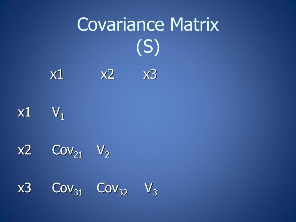 Relations of Variances V X1 = 1 2 +  1 V X2 = 2 2 +  2 V X3 = 3 2 +  3  = measurement error / uniqueness