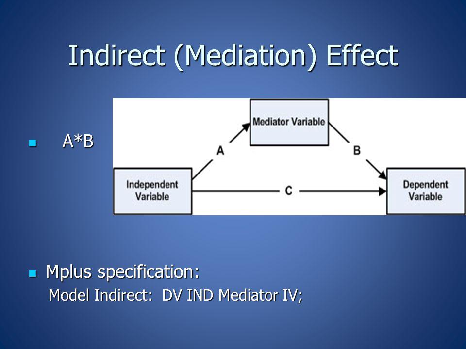 Indirect (Mediation) Effect A*B A*B Mplus specification: Mplus specification: Model Indirect: DV IND Mediator IV;