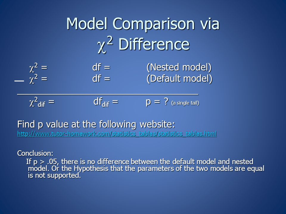 Model Comparison via  2 Difference  2 = df = (Nested model)  2 = df = (Nested model)  2 = df = (Default model)  2 = df = (Default model)___________________________________  2 dif = df dif = p = .