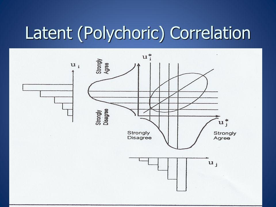 Latent (Polychoric) Correlation