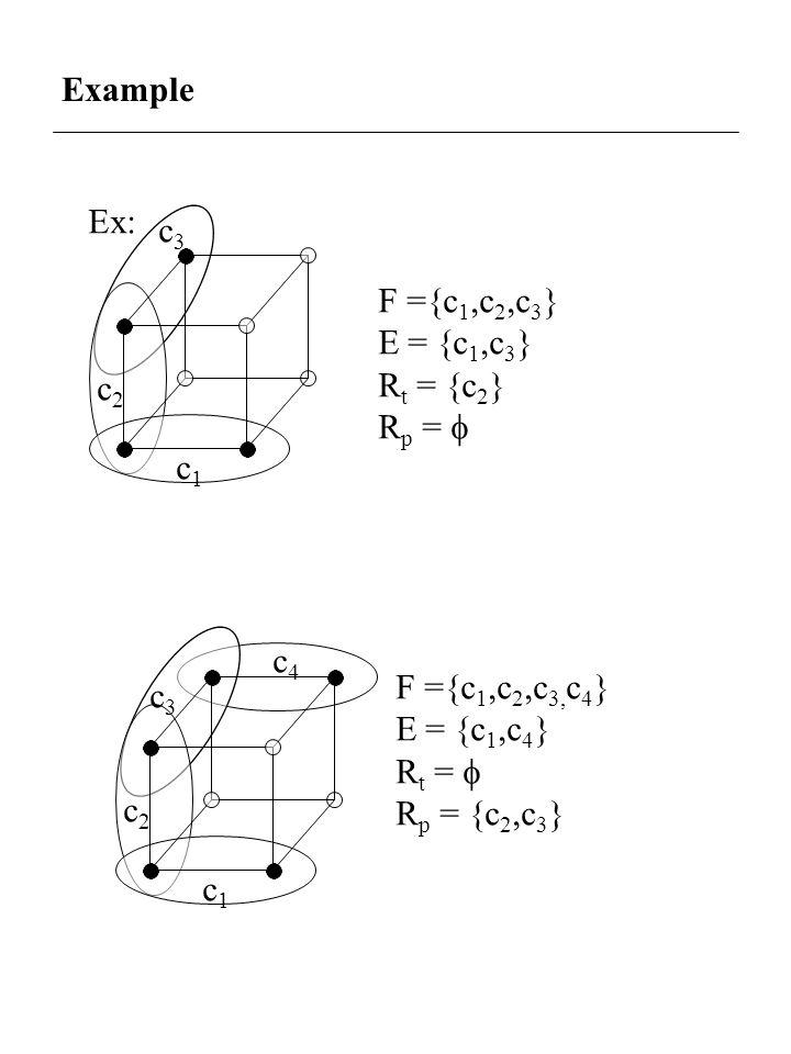 Example F ={c 1,c 2,c 3 } E = {c 1,c 3 } R t = {c 2 } R p =  F ={c 1,c 2,c 3, c 4 } E = {c 1,c 4 } R t =  R p = {c 2,c 3 } Ex: c1c1 c2c2 c3c3 c1c1 c2c2 c4c4 c3c3