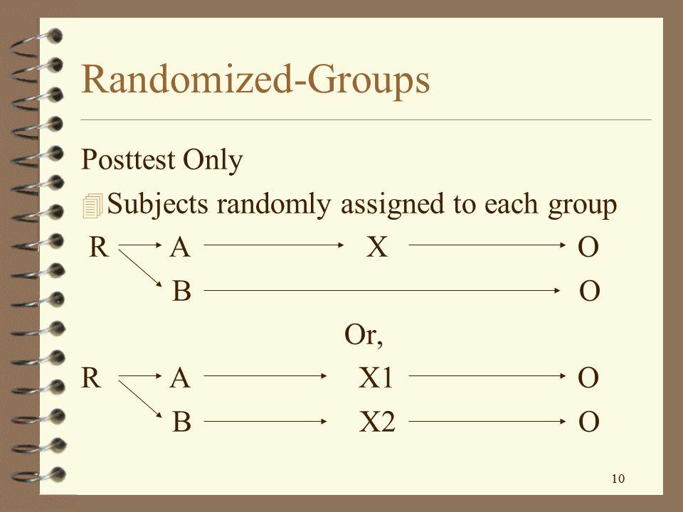 9 9 Non-Equivalent Groups Pretest-Posttest Design (Quasi-Experimental) – Best used with existing, intact groups of subjects A O X O B O O Or, A O X1 O