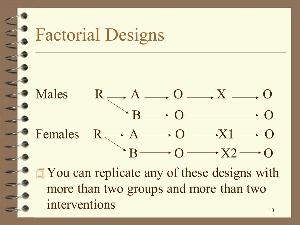 12 Factorial Designs 4 When more than one independent variable is tested Method A Method B Males Group 1 Group 2 Females Group 3 Group 4