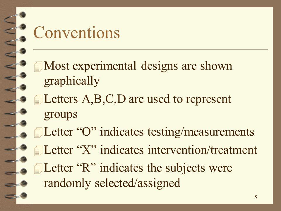 4 4 Experimental Designs 4 Single-Group Designs 4 Nonequivalent-Groups 4 Randomized-Groups 4 Factorial Designs 4 Single-Subject Designs
