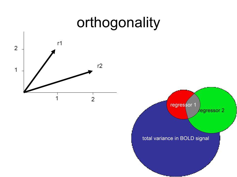 orthogonality 1 2 1 2 r1 r2