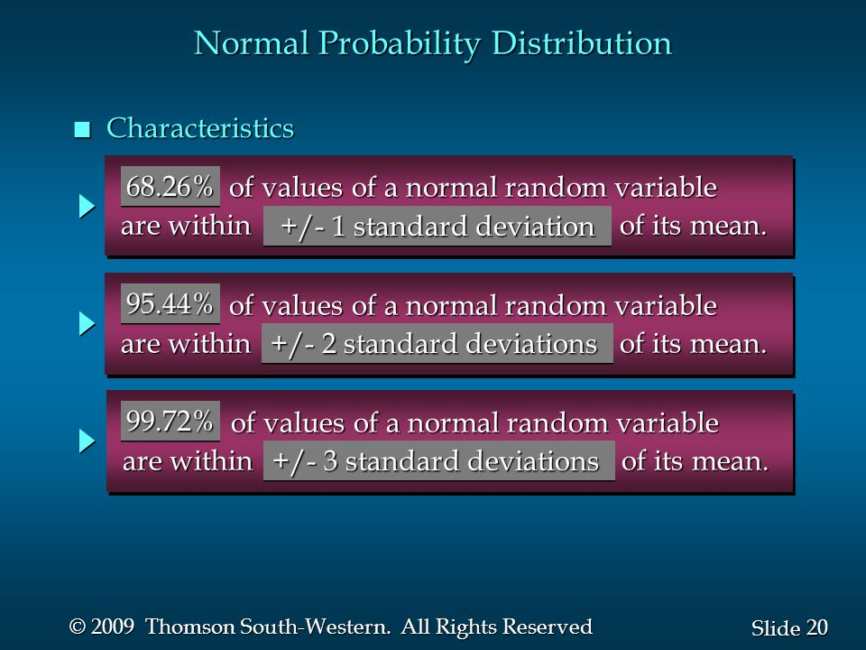 20 Slide © 2009 Thomson South-Western. All Rights Reserved Normal Probability Distribution n Characteristics of values of a normal random variable of