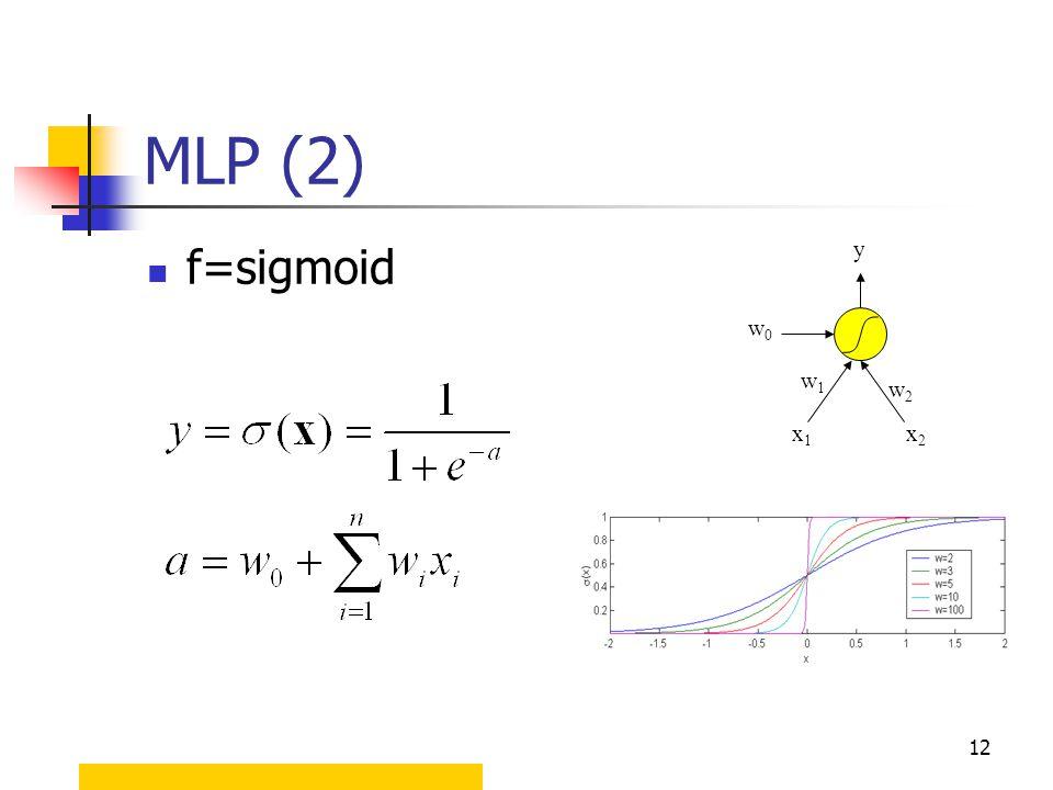 12 MLP (2) f=sigmoid w0w0 w1w1 w2w2 y x1x1 x2x2