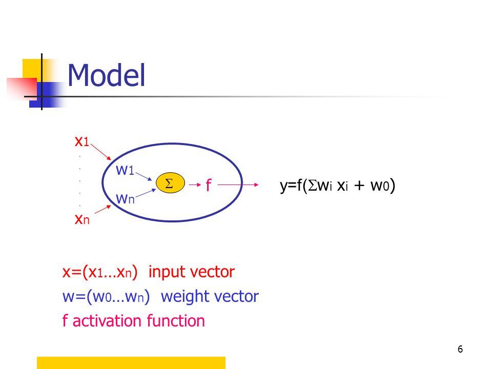 6 Model x=(x 1 …x n ) input vector w=(w 0 …w n ) weight vector f activation function x1x1 xnxn wnwn w1w1 f............  y=f(  w i x i + w 0 )