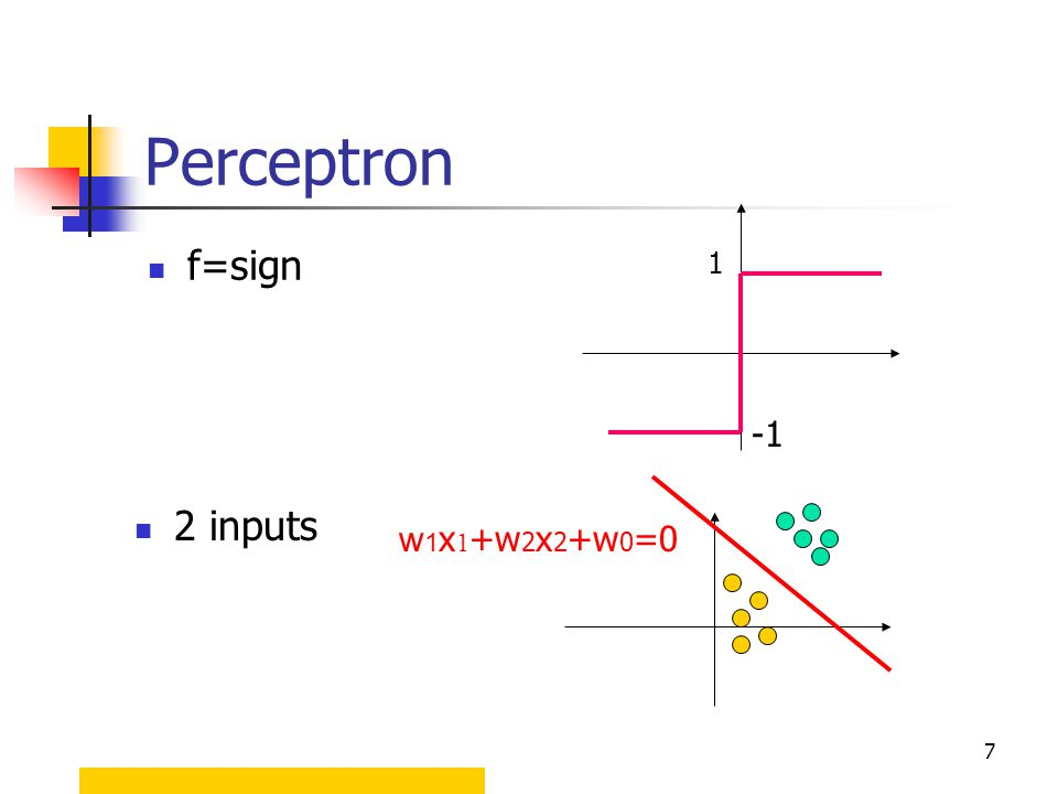7 Perceptron f=sign 1 w 1 x 1 +w 2 x 2 +w 0 =0 2 inputs