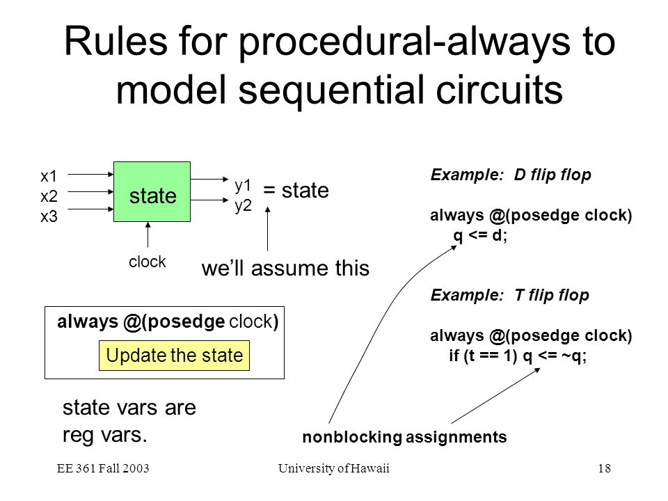 EE 361 Fall 2003University of Hawaii18 Rules for procedural-always to model sequential circuits x1 x2 x3 clock y1 y2 always @(posedge clock) state = state Update the state we'll assume this Example: D flip flop always @(posedge clock) q <= d; Example: T flip flop always @(posedge clock) if (t == 1) q <= ~q; nonblocking assignments state vars are reg vars.