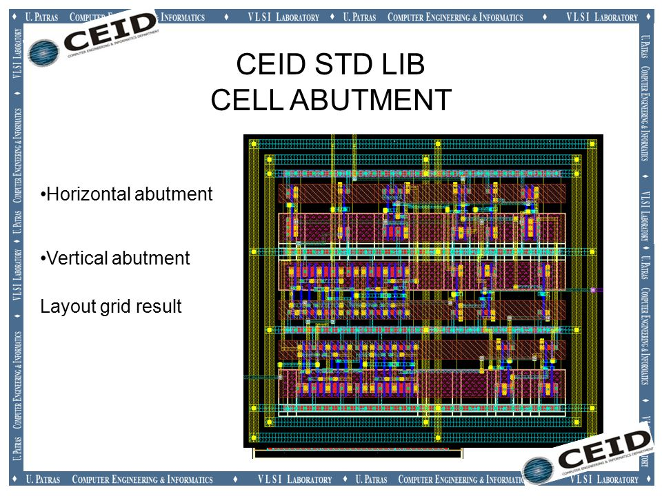 CEID STD LIB CELL ABUTMENT Horizontal abutment Vertical abutment Layout grid result 0.14um (1 pitch = 28nm)