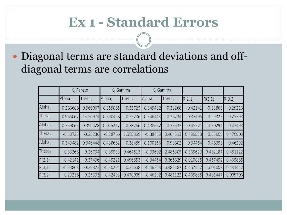 Ex 1 - Standard Errors Diagonal terms are standard deviations and off- diagonal terms are correlations