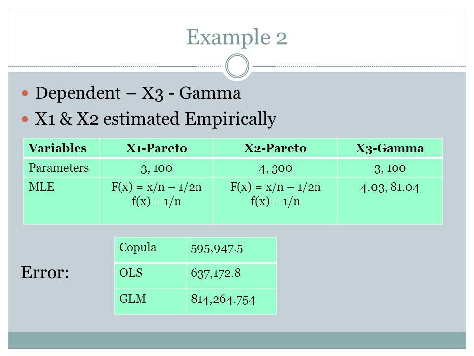 Example 2 Dependent – X3 - Gamma X1 & X2 estimated Empirically Error: VariablesX1-ParetoX2-ParetoX3-Gamma Parameters3, 1004, 3003, 100 MLEF(x) = x/n –