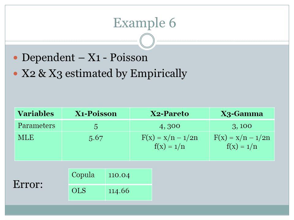 Example 6 Dependent – X1 - Poisson X2 & X3 estimated by Empirically Error: VariablesX1-PoissonX2-ParetoX3-Gamma Parameters54, 3003, 100 MLE5.67F(x) =