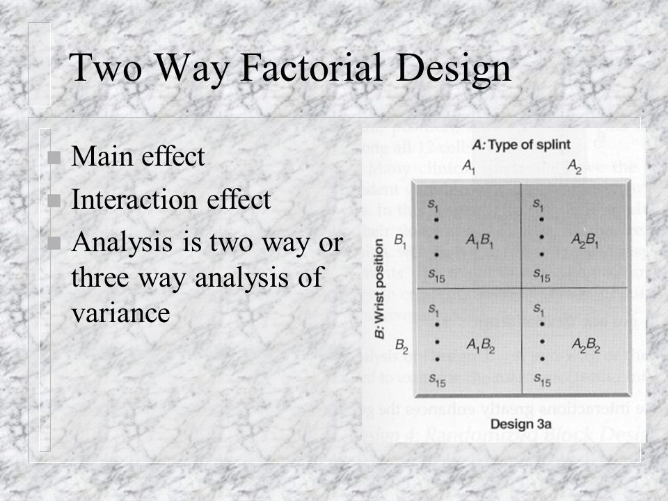 Design 3 Factorial Design n 2 or more Independent variables n Has factor and levels n 2 x 2 n 3 x 3 n 4 x 4