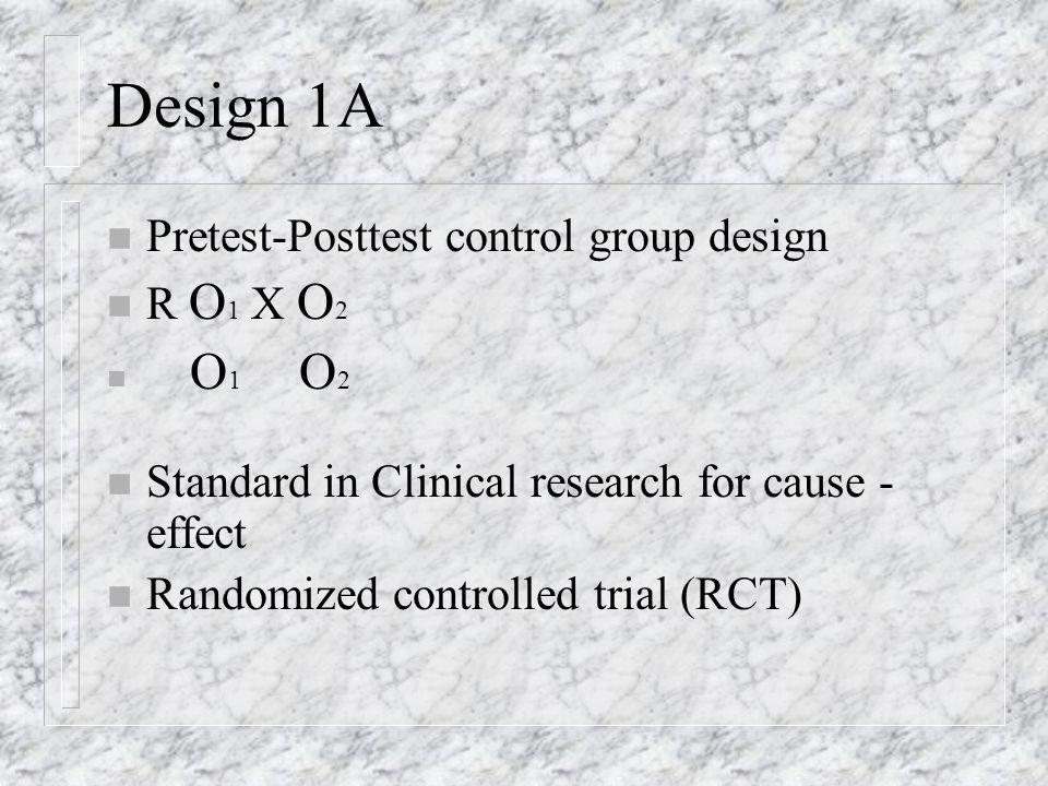 Design 1A n Pretest-Posttest control group design n R O 1 X O 2 n O 1 O 2 n Standard in Clinical research for cause - effect n Randomized controlled trial (RCT)