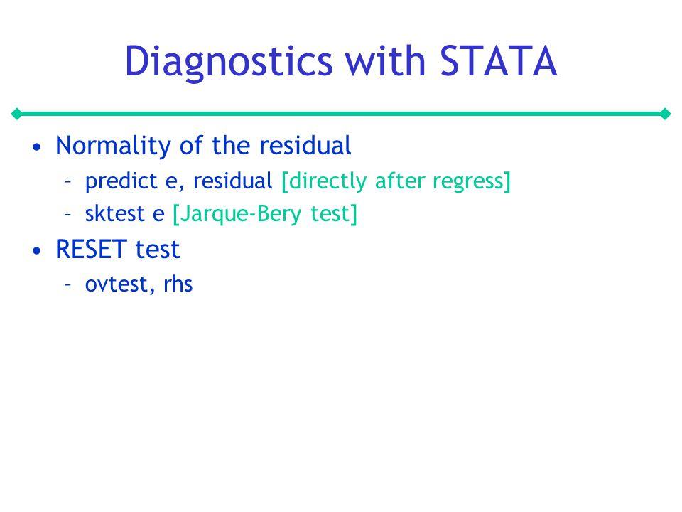 Diagnostics with STATA Heteroscedasticity –hettest, rhs [Breush-Pagan test] –imtest, white [White test] Autocorrelation –tsset t –dwstat [Durbin-Watson test] –bgodfrey, lags(1 2 3) [Breush-Godfrey test]