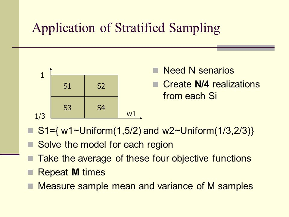 Application of Stratified Sampling S1={ w1~Uniform(1,5/2) and w2~Uniform(1/3,2/3)} Solve the model for each region Take the average of these four objective functions Repeat M times Measure sample mean and variance of M samples 1/3 S1 S3S4 S2 1 w1 Need N senarios Create N/4 realizations from each Si