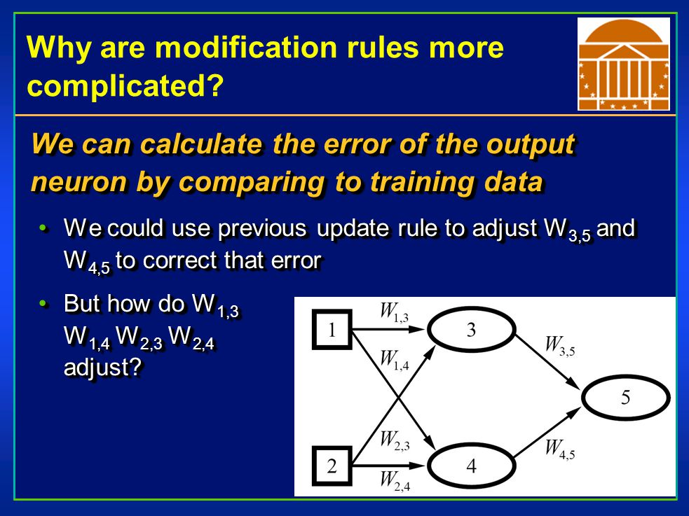 Why are modification rules more complicated.