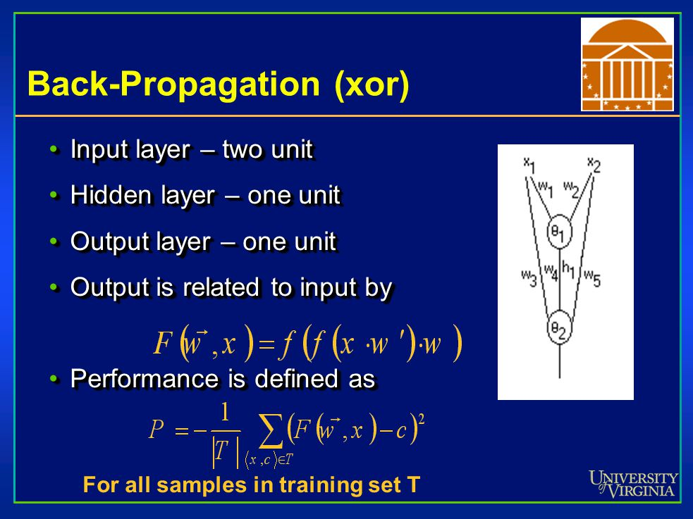 Back-Propagation (xor) Input layer – two unitInput layer – two unit Hidden layer – one unitHidden layer – one unit Output layer – one unitOutput layer – one unit Output is related to input byOutput is related to input by Performance is defined asPerformance is defined as Input layer – two unitInput layer – two unit Hidden layer – one unitHidden layer – one unit Output layer – one unitOutput layer – one unit Output is related to input byOutput is related to input by Performance is defined asPerformance is defined as For all samples in training set T