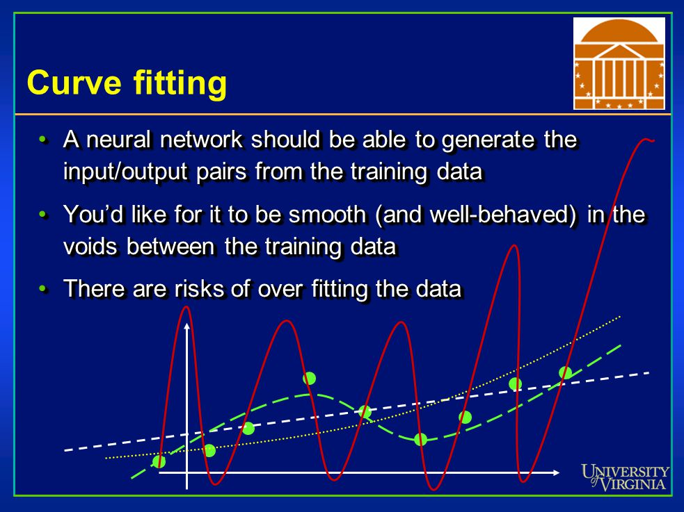 Curve fitting A neural network should be able to generate the input/output pairs from the training dataA neural network should be able to generate the input/output pairs from the training data You'd like for it to be smooth (and well-behaved) in the voids between the training dataYou'd like for it to be smooth (and well-behaved) in the voids between the training data There are risks of over fitting the dataThere are risks of over fitting the data A neural network should be able to generate the input/output pairs from the training dataA neural network should be able to generate the input/output pairs from the training data You'd like for it to be smooth (and well-behaved) in the voids between the training dataYou'd like for it to be smooth (and well-behaved) in the voids between the training data There are risks of over fitting the dataThere are risks of over fitting the data