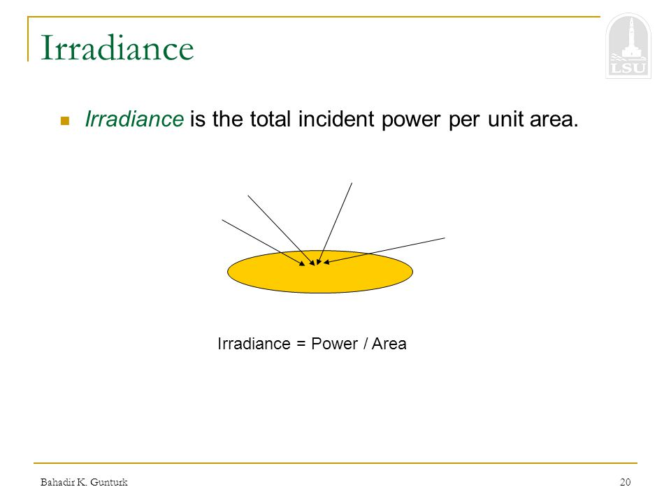 Bahadir K. Gunturk20 Irradiance Irradiance is the total incident power per unit area.