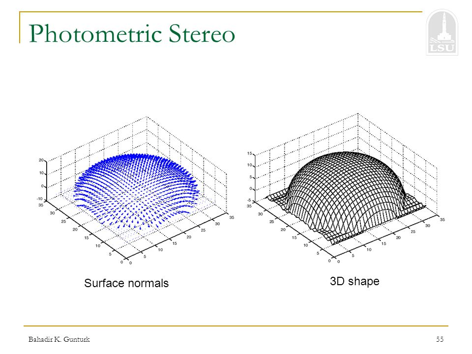 Bahadir K. Gunturk55 Photometric Stereo Surface normals 3D shape