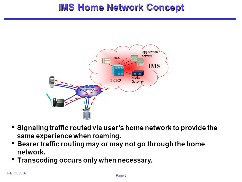 July 31, 2006 Page 8 IMS Home Network Concept IP Network IMS Application Servers S-CSCF Media Gateway HSS Signaling traffic routed via user's home network to provide the same experience when roaming.