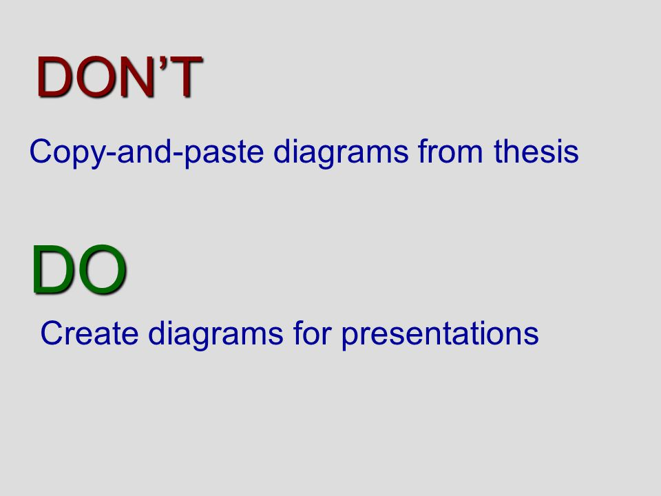 DON'T Copy-and-paste diagrams from thesis DO Create diagrams for presentations