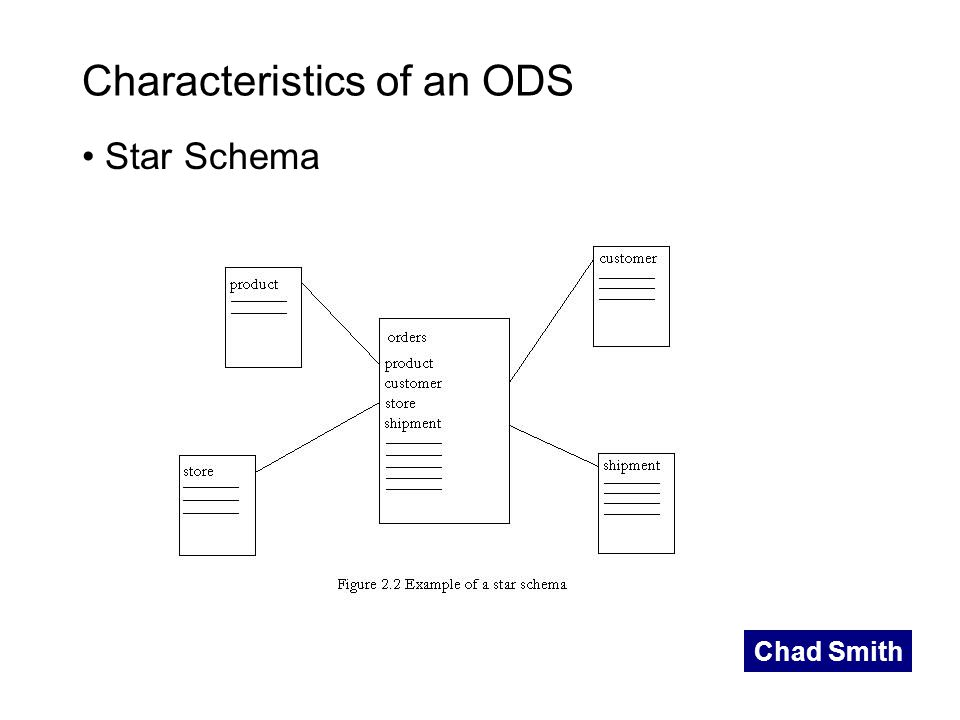 Characteristics of an ODS Star Schema Chad Smith
