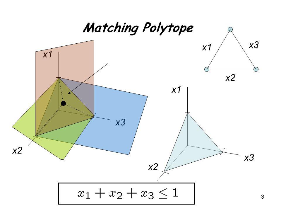 3 x1 x3 x2 x1 x2 x3 Matching Polytope x1 x2 x3