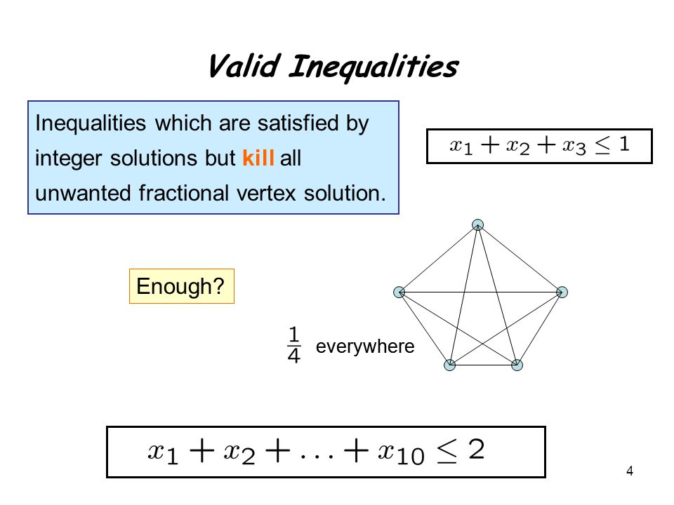 5 Valid Inequalities Enough? Odd set inequalities Yes, that's enough. [Edmonds 1965]