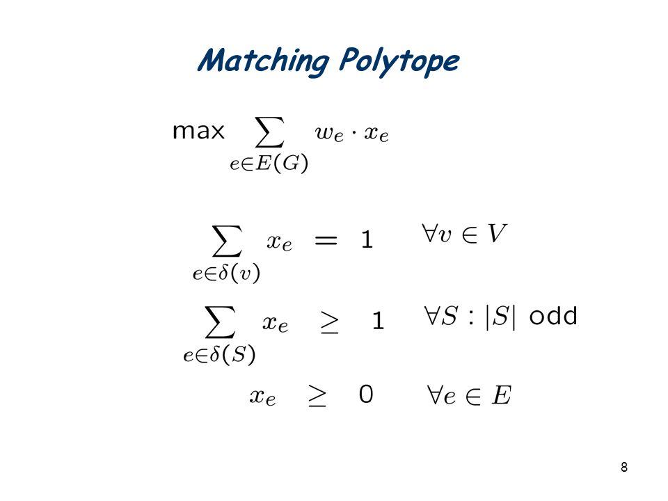 8 Matching Polytope