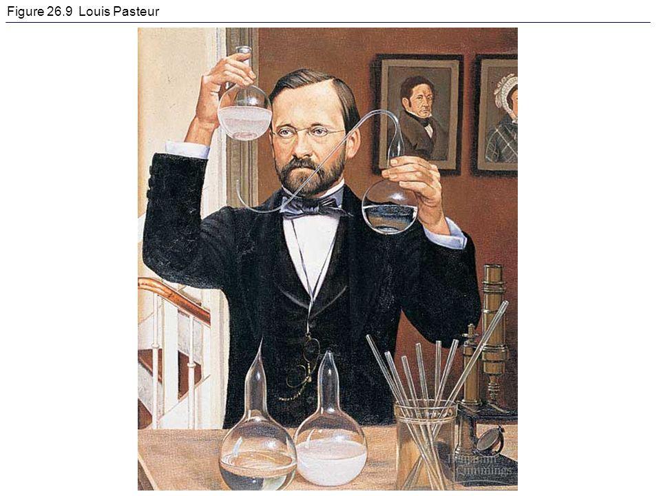 Figure 26.9 Louis Pasteur