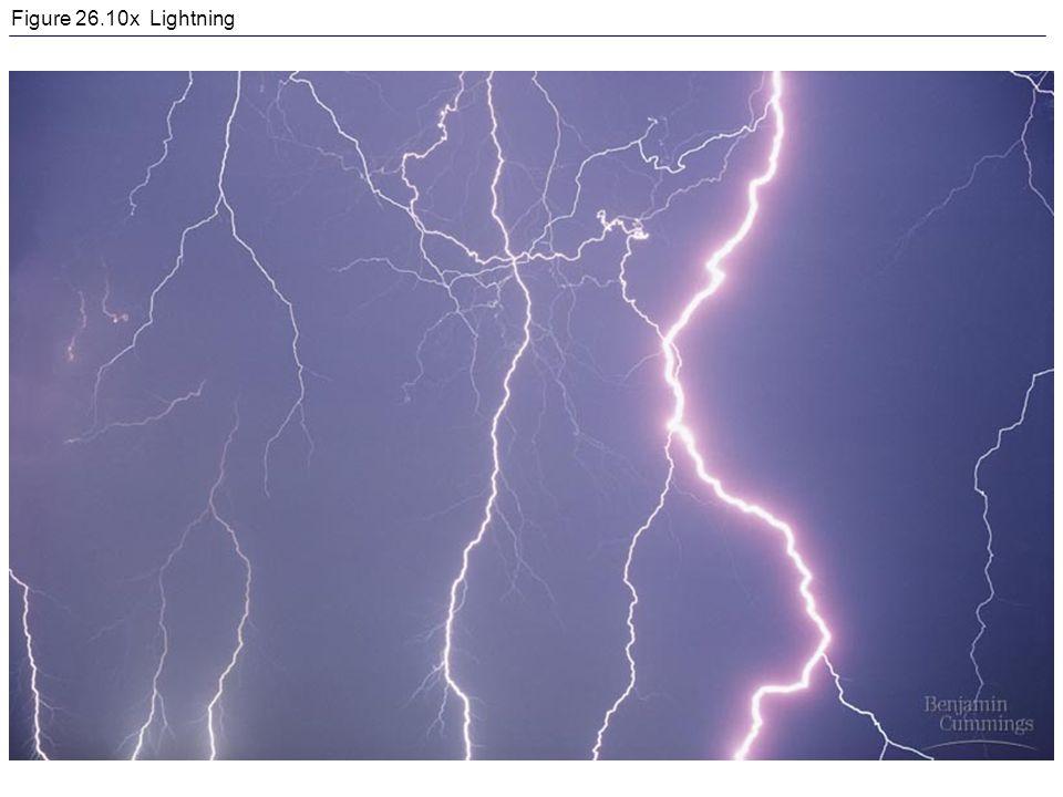 Figure 26.10x Lightning