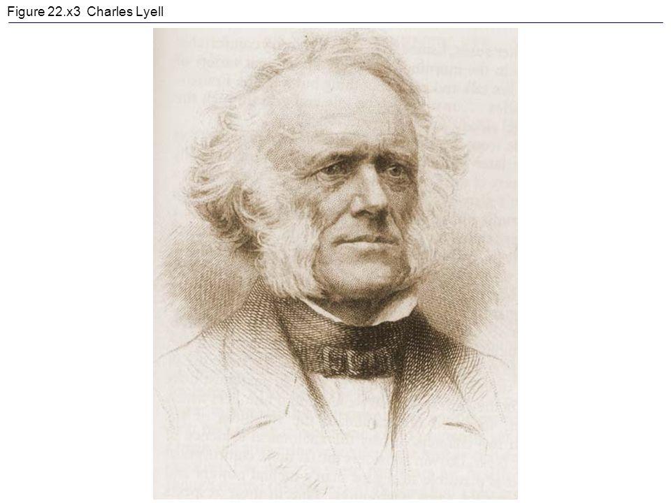 Figure 22.x3 Charles Lyell