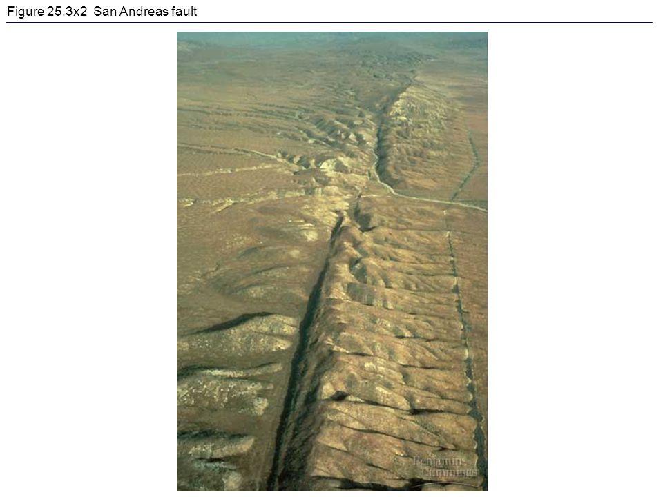 Figure 25.3x2 San Andreas fault