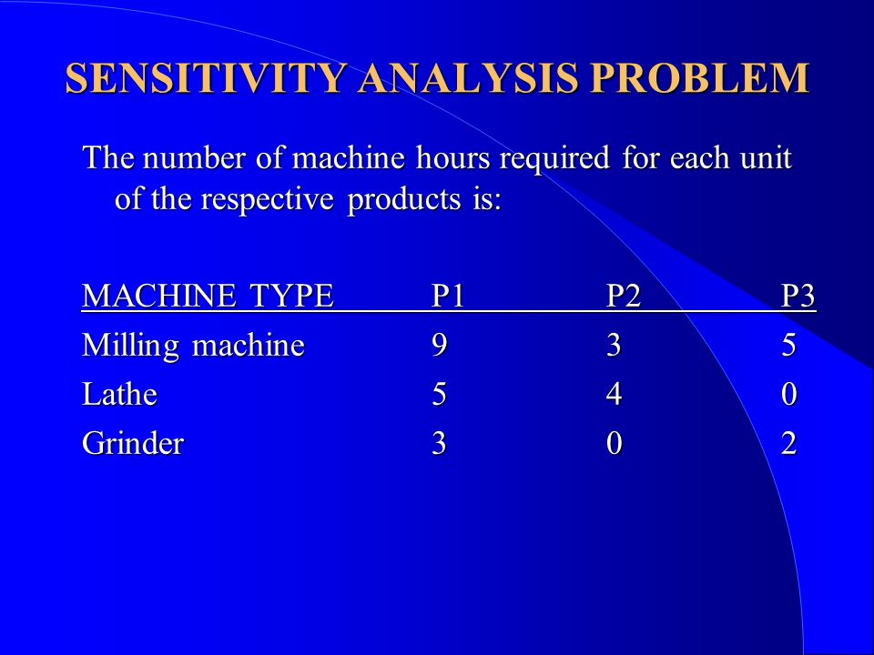The number of machine hours required for each unit of the respective products is: MACHINE TYPEP1P2P3 Milling machine935 Lathe540 Grinder302 SENSITIVITY ANALYSIS PROBLEM