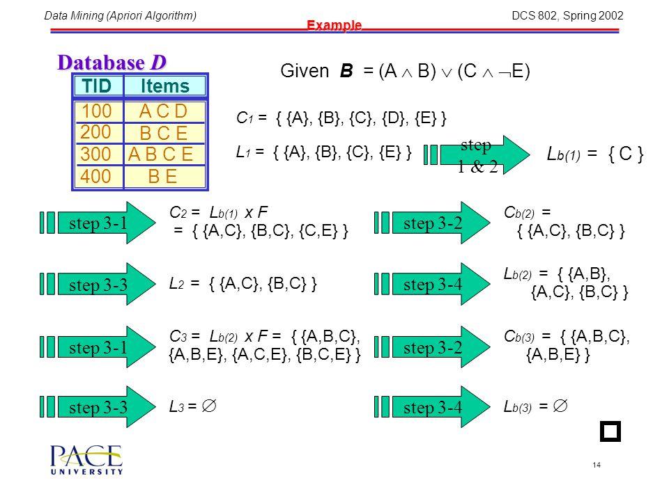 Data Mining (Apriori Algorithm)DCS 802, Spring 2002 13  Procedure 1.