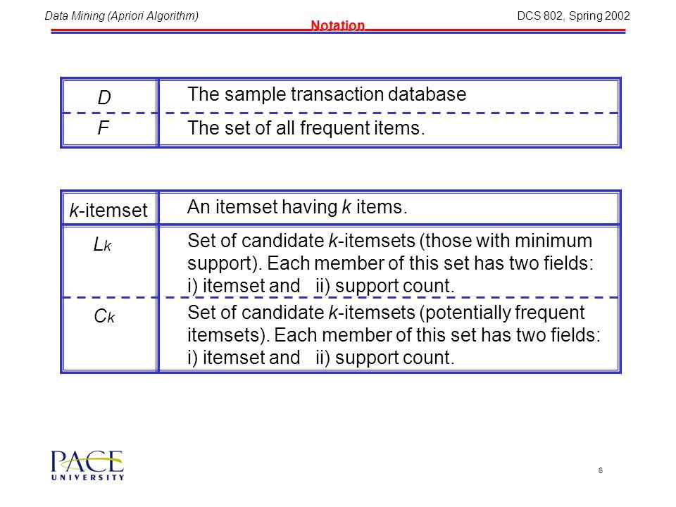 Data Mining (Apriori Algorithm)DCS 802, Spring 2002 5 Apriori Algorithm An efficient algorithm to find association rules. Procedure  Procedure  Find