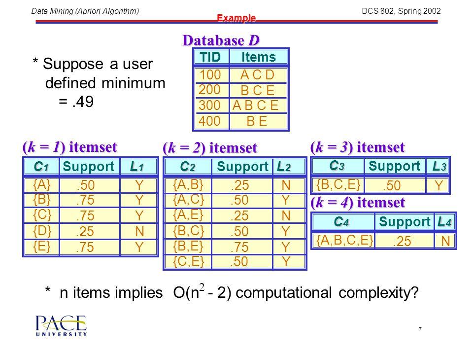 Data Mining (Apriori Algorithm)DCS 802, Spring 2002 6 Notation An itemset having k items. k-itemset LkLk Set of candidate k-itemsets (those with minim