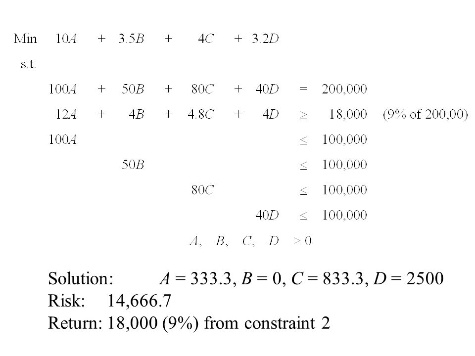 Solution:A = 333.3, B = 0, C = 833.3, D = 2500 Risk:14,666.7 Return:18,000 (9%) from constraint 2