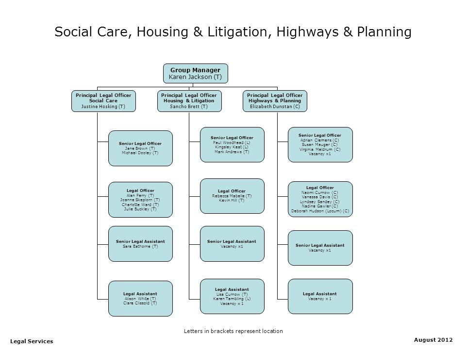 Letters in brackets represent location Social Care, Housing & Litigation, Highways & Planning Group Manager Karen Jackson (T) Principal Legal Officer