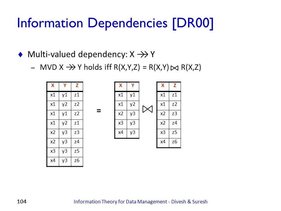 104 Information Dependencies [DR00]  Multi-valued dependency: X →→ Y – MVD X →→ Y holds iff R(X,Y,Z) = R(X,Y) R(X,Z) Information Theory for Data Mana