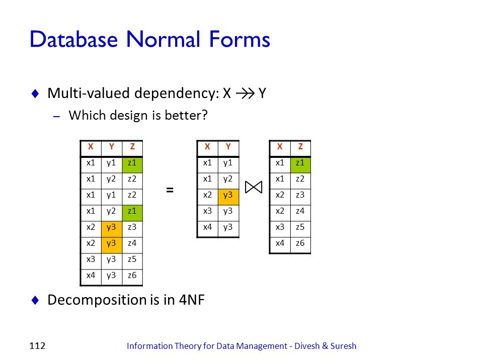 112 Database Normal Forms  Multi-valued dependency: X →→ Y – Which design is better?  Decomposition is in 4NF Information Theory for Data Management